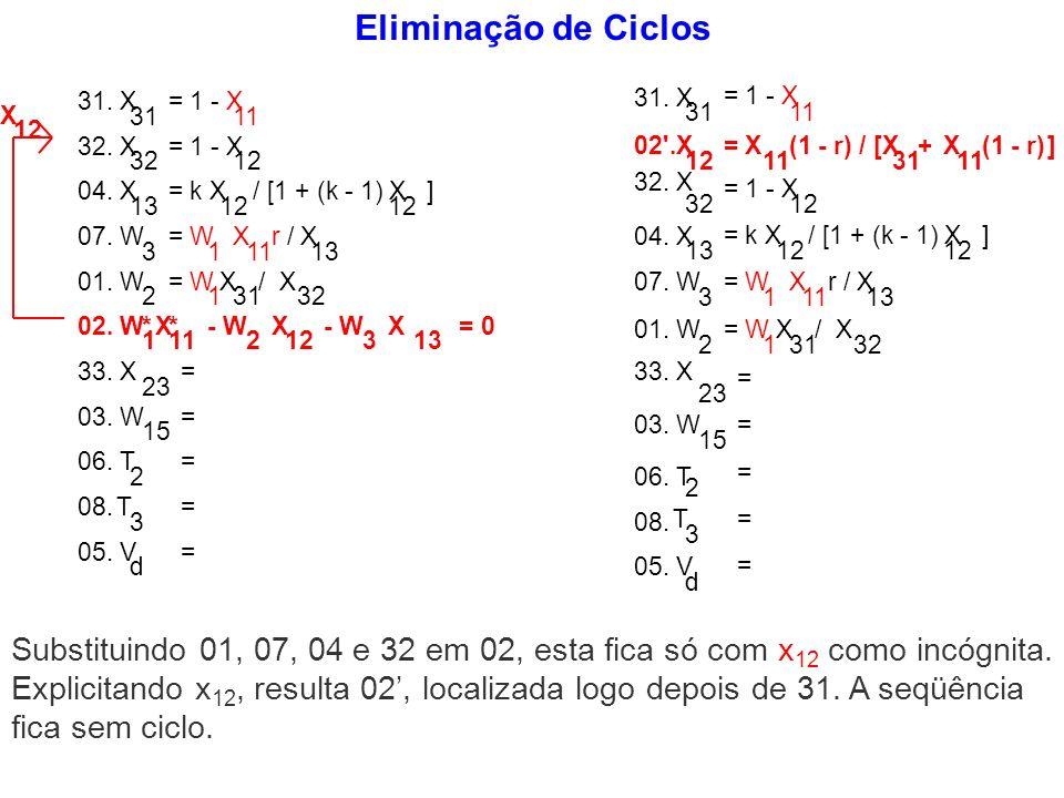 Eliminação de Ciclos 31. = 1 - X. 11. 31. X. 32. 12. 13. = k X. / [1 + (k - 1) X. ] 3. = W.